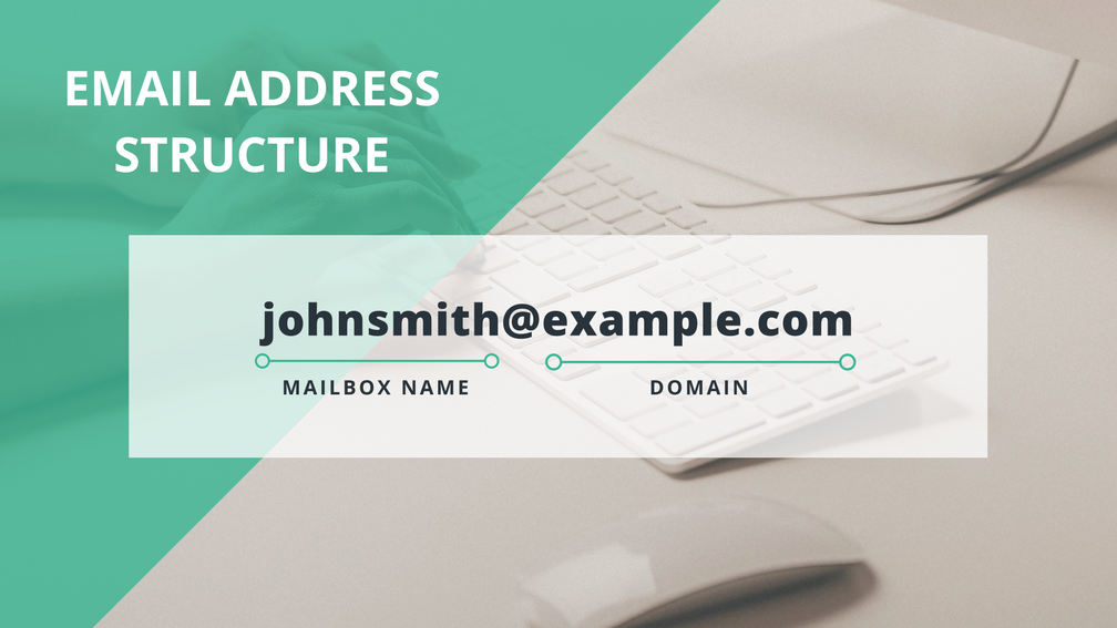 email address structure