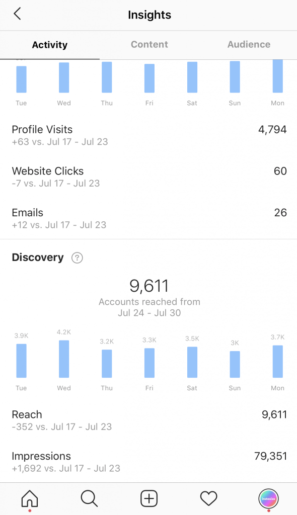 instagram-insights-analytics